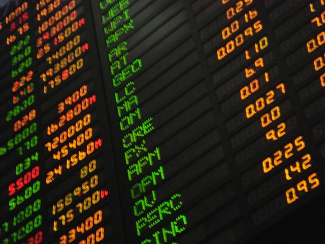 شركات الاسهم الحلال